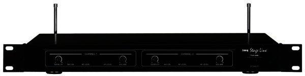 TXS-860 - 2-Kanal-Empfängereinheit 863,05MHz, 864,80MHz